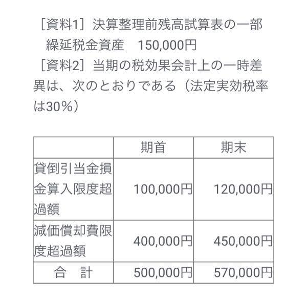 こちらの画像の場合、繰延税金資産の増加と分かるのですが、仮に期末の合計額が期首合計額よりも減少した場合これは差異が解消されたと考えるのでしょうか? いまいち損益計算書にどのような記載がされるのか...