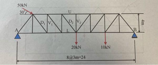 このトラスの問題の解き方が分かりません。 反力までは求めました。しかしd1,d2,v1,v2,u,lの求め方が分かりません。回答とその解説を教えてください。 (「自分で解け」や「考えろ」などと...