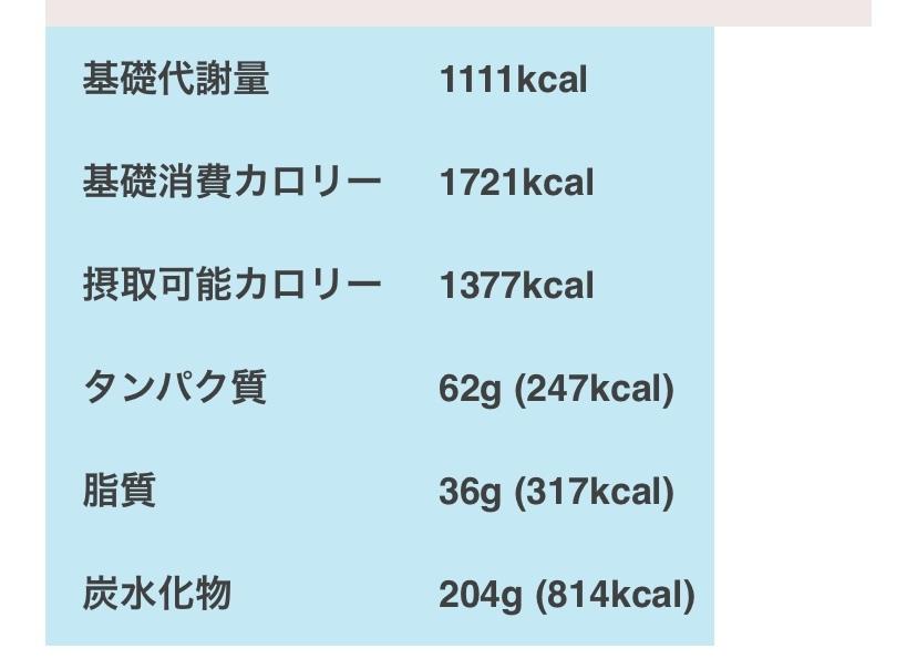 隠れ肥満について質問します。 30歳女性 身長157 体重43.5〜44.5(だいたいいつもこの間をキープ) 体脂肪率24〜27%(日によって違いますがこの間をキープ) 毎日YouTubeにある家の中でできる筋トレや有酸素運動を30分くらいしています。(外に出たくないので) 食事は、毎日ささみ2本は絶対とお米を100〜150とサラダを食べています←(朝)昼は好きな物、(夜は基本食べないか、17:00くらいから夕飯を作るのでおかずの余りや味見した時の分だけですまします)が、少しの量だけですが間食をしてしまうので隠れ肥満になりそうだなと思いPFCバランスなど調べてみましたが、なかなかその通りに食べれないのと、その通り食べようとすると量が多くて本当に今の運動量でそれだけ食べて体脂肪が減るのかという不安があります。 運動はもともとそんなに好きではないのと、日によってやる気が変わるのでこれ以上時間を増やしたくないので、とりあえず間食を減らして行こうと思いますが、プロテインは飲んだ方がいいでしょうか。 前まで1年以上プロテインを飲んでいましたが、飽きたのとめんどくさくなってしまいやめました。 プロテインを飲んだ方が体脂肪が減るなら買おうかなと思っています。