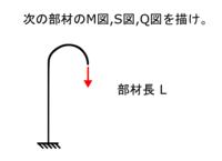 構造力学、材料力学のM図,Q図,S図の問題です。 写真の問題分かる方教えてください。