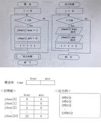 プログラミングに関する問題です。プログラムを教えてください。言語はC言語です 構造体time型の配列jikan(要素数:24個)の要素に初期値を設定した後、順番に出力する。画像のフローチャートの通りに処理をするようにしてください。  よろしくお願いします。