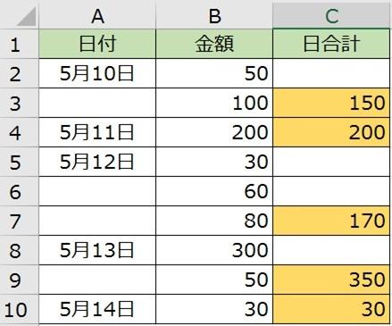 excel数式(SUM関数の条件変動)についてお伺いします。 図のとおり、日合計の欄に、その日の合計を表示させた場合、 どのような数式がよいでしょうか。 金額欄は全て埋まっているものとし、 日付欄が入ったり、空白になったりしています。 日付の一番最後の行に、その日付の金額の合計を表したい。 つまり、SUM関数の合計範囲が条件により変動するパターンです。 なお、図のとおり、関係ないセルは空白となるようにしたいです。 (黄色に色付している箇所のみ表示し、それ以外は空白) SUM、OFFSET、INDIRECT、COUNTA、MATCHあたりを 組み合わせるんだろうと推察できましたが、数式の整理が難しいです。 C列にどのような数式を入れればよいかご教授ください。