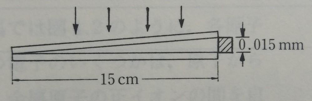 物理の光に関する問題の解法がわからくて困っています 下の画像のように、長さ15cmの厚い並行平面ガラス板を2枚重ね、一方の端に厚さ0.015mmの薄い紙をはさんだ。真上からガラス面に垂直に波長5.9×10^-7mのナトリウムランプの光を当てて真上から見ると、ガラス板の稜線に平行な明暗のしま模様が見られた。 1.隣あった明線の間隔はいくらか 2.2枚のガラス板の間に屈折率1.36のエタノールを入れると、隣あった明線の間隔はいくらにになるか という問題です。解法を含めて回答していただけると嬉しいです。 よろしくお願いします。