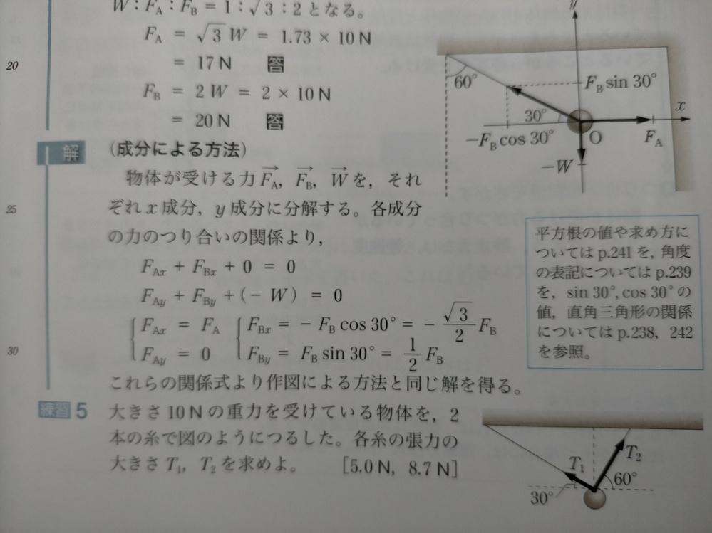 物理の成分による方法の解き方を教えて下さい また、FaxやFayさえもわからないので それも含めて詳しくお願いします