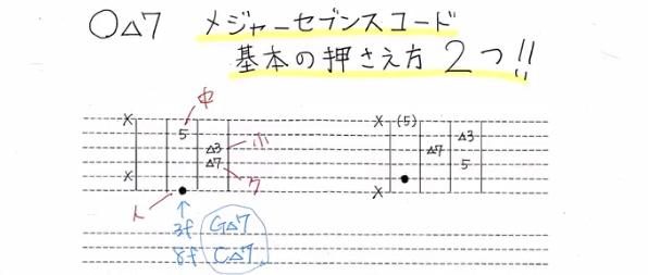 ジャズギターのコードについてです。 5と書いてあるところは弾いても弾かなくてもいい部分なんですか?