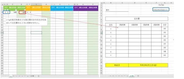 エクセルについて教えてください。 写真のセルで、シートa上の発注枚数を別シートの注文書の日付と同じものだけを抽出して、注文書aの発注数にシートaの発注数を表示させたいです。 発注数を入力するのはシートaです 。 関数を教えていただきたいです。