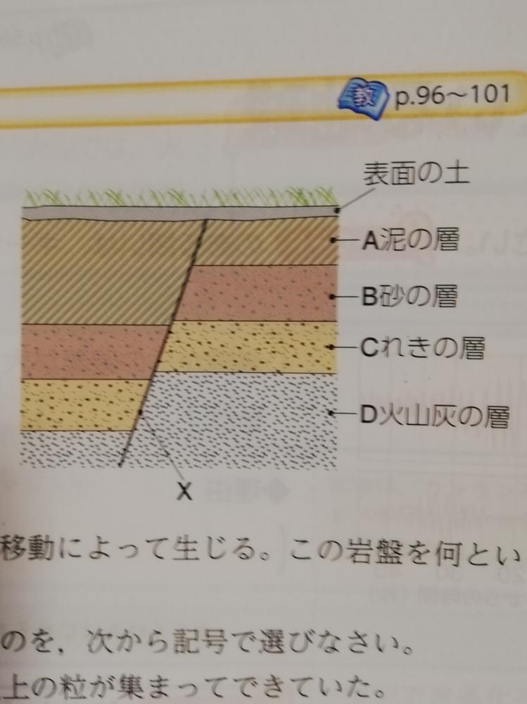 中学1年生、理科の問題です。(画像あります) 問 層A~Cができた当時、この地域の海の深さはどのように変化したと考えられるか。 答 深くなった。 とあります。 右側の断層が隆起したなら、海の深さは「浅くなった」わけではないのでしょうか?よろしくお願いします!