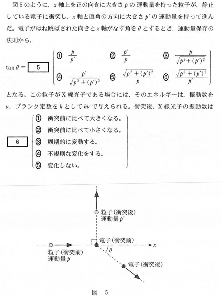 この物理の問題について教えて下さい。 衝突前後の運動量保存の法則からtanθ=p'/pになることは計算すればわかります。 この式を変形するとp'=p×tanθとなりますが、θが45度以上になるとtanθが1より大きくなりp'がpよりも大きくなります。そうすると衝突後のほうが振動数、エネルギーが大きくなってしまい不自然です。 こういう衝突の場合はθが45度以下になるということはどうやって証明したらいいのでしょうか?