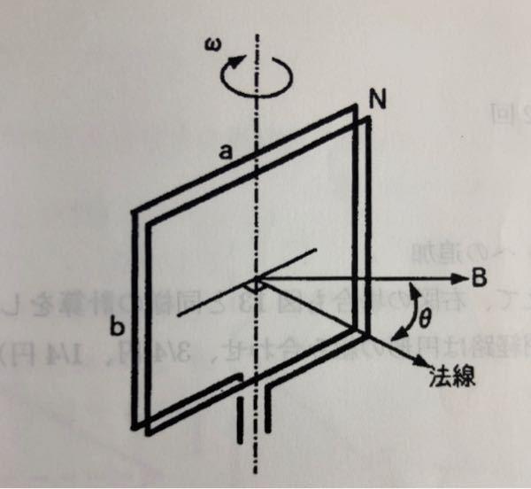 電気 回路 電磁気 磁気学 の問題です。 写真のように辺の長さがa、b、巻数Nのコイルを、一様な磁束密度Bの中で、Bに垂直な軸の回りに角速度ωrad/sで回転させたとき、コイルに誘導される起電力...
