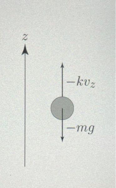 鉛直上方にz軸をとり、落体の質量をm、重力加速度の大きさをg、抵抗の正の比例定数をkとする。 落体の運動方程式(位置zに関する2階線形微分方程式)を書きなさい。 求めた落体の運動方程式(位置zに関する2階線形微分方程式)を速度Vzに関する1階線形微分方程式に書き換えなさい。 教えてください