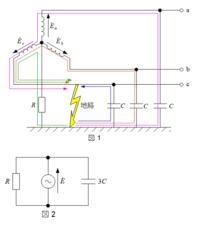 電験三種、法規過去問解説、地絡電流について  電験三種 H28年 法規 問13 ↓なんですが https://denken-ou.com/houkih28-13/ 問題(a)の等価回路の解説で 図1から図2にいくんですが その理由、導き方がわかりません。  その中間の等価回路、考え方を説明してもらえないでしょうか?   (図1の地絡電流がない場合なら、ミルマンの定理使って図2になりそうな気も...