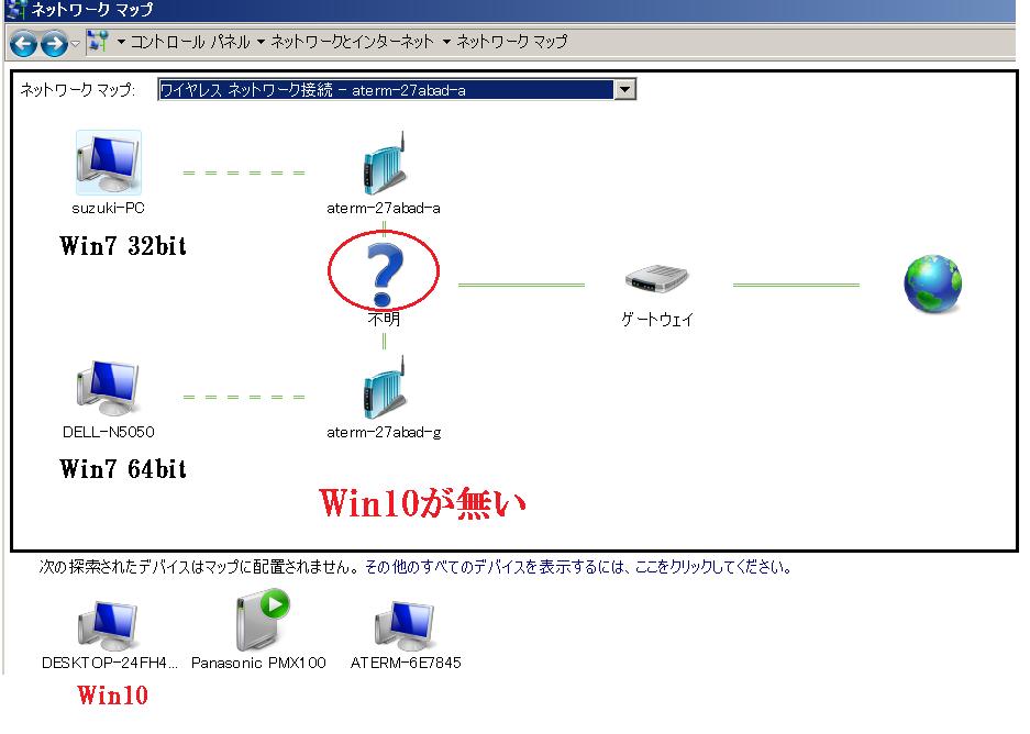 Wi-Fiルータに3台PC接続してます。 ・Win7 32bit ・Win7 64bit ・Win10 64bit コントロールパネルのネットワークと共有センターのネットワークマップをみると クエスチョンマークが出ているのとWin10 64bitのPC表示ありません。 Win7から10のpingは通ります。クエスチョンマークの意味とWin7 64bitのPC表示ない理由知りたいです。