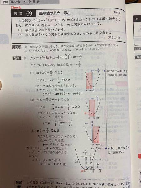 高一数学 例題69の、(2)が全く分かりません。 解答を読んでも なぜそうなるのか分かりません。 (2)のグラフの意味がわかりません、、、 (1)は全てわかりました。 (2)を分かりやすく解説していただきたい です。 よろしくお願いします。