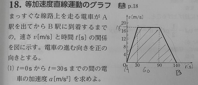 緊急です。 v= V₀+at a=V-V₀/t a=18/30 a=0.6 となったのですが、答案では0.60となっていました。 これの答えが0.6でなく、0.60となる理由を教えてください!