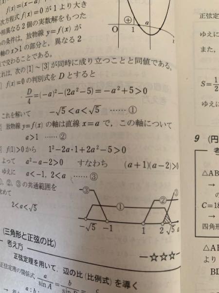 -a²+5>0はどうして -√5<a<√5になるのでしょうか。