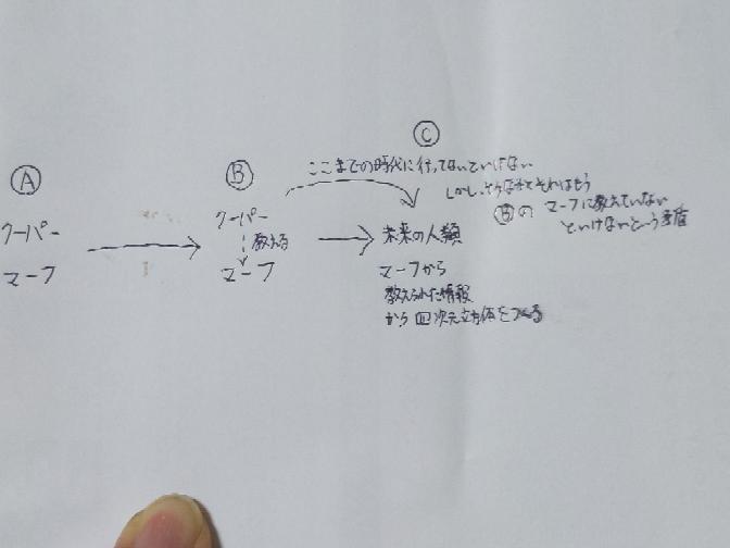 インターステラーで分からないので教えて下さい。写真を見ながら読んで下さい。 最初Aの時代にクーパーとマーフがいます。 Bのクライマックスでクーパーが重力でマーフに理論を教えます。 Cでその理論を元に人類が四次元立方体を作ります。 しかし、Bの段階でクーパーが四次元立方体を使ってマーフに会うのなら、クーパーはもうCの時代に行ってないと行けないことになりますよね?でもそうなると、その時にはBのマーフに教えていないと行けないわけですから矛盾する気がするんですが。