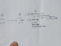 インターステラーで分からないので教えて下さい。写真を見ながら読んで下さい。 最初Aの時代にクーパーとマーフがいます。 Bのクライマックスでクーパーが重力でマーフに理論を教えます。 Cでその理論を元に人類が四次元立方体を作ります。 しかし、Bの段階でクーパーが四次元立方体を使ってマーフに会うのなら、クーパーはもうCの時代に行ってないと行けないことになりますよね?でもそうなると、その時にはBのマ...