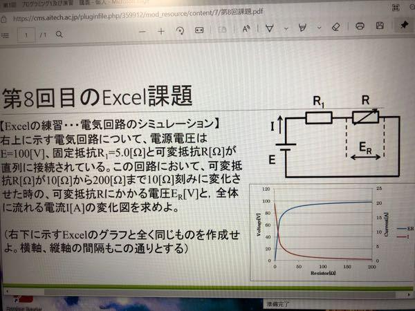 Excelについての質問なのですが、 このグラフはどのように作るのでしょうか? 自分が計算してERとIでグラフを作成すると横軸の値が違う値になってしまいます。 どの数値を用いてグラフを作れば同じグラフができますか?