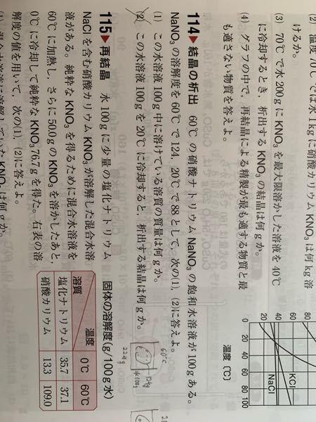 化学の質問です。 エクセル化学の問題114の(2)の問題を次のように解きましたが、どこが間違っているでしょうか? ご教授よろしくお願いします。 まず60℃において水溶液100gに溶けている硝酸ナトリウムをxgとしたら、 124/224 = x/100 より x≒55.35 一方、20℃において水溶液100gに溶けている硝酸ナトリウムをygとしたら、 88/188 = y/100 より y≒46.80 よって析出する質量はx−y=8.55≒8.6g