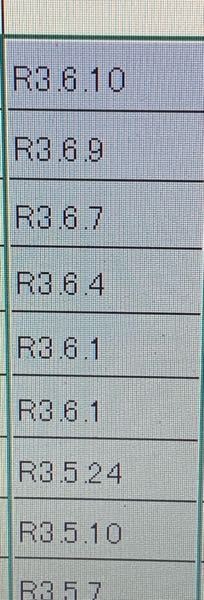 Excelについて質問です 初心者です 写真のように日付だけ書いてあるセルがズラっと1列に並んでいて、これらのセルの数を「月毎に」表した折れ線グラフを作りたいのですが、どうすれば良いのでしょうか? 普通にこの日付を上から下まで選択して折れ線グラフを押すと、なんか数字がズラっと並ぶだけのよくわからない表が出来てしまいます