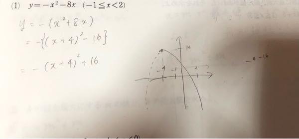 この問題について質問があります。 最大値は範囲内のため解が出てくることは分かるのですが、なぜ最小値はなしなのでしょうか。 教えてください…。