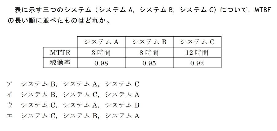 この問題はどのような計算式で解くのでしょうか