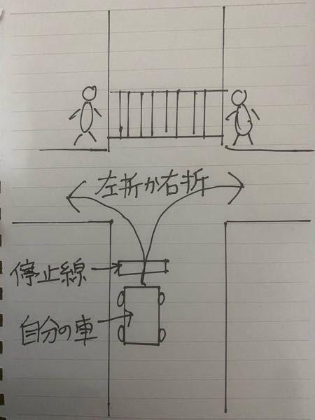 質問です。この場合、直進なら一時停止しますよね。 でも横断歩道の手前で右左折する場合は、停止しなければいけませんか?教えてください。
