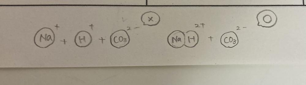 化学基礎の問題です。 炭酸水素ナトリウムのの組成式をつくるとき、Na +とH+とCO3 2-で 炭酸イオンにあわせてナトリウムイオンと 水素イオンを2個ずつにして Na2H2CO3としないのはなぜですか。 写真に書いてあるのが理由ですか? 写真にかいてあるのが理由ですか?