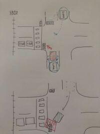 運転初心者です。図(上)のように左折後の道が踏切のため渋滞していて、信号が青に変わり左折しなければいけない場合、赤は踏切渋滞が進むまでその場にいるべきなのか、横断歩道手前まで進むべきか、横断歩道上に停車 してしまってもいいのか、どうするのが適切なのでしょうか? 青◯が直進したい場合は赤がその場にいたら邪魔になるし、緑◯の車が右折したい場合は赤が横断歩道手前にいたら邪魔かなと思うし、横断歩道を...