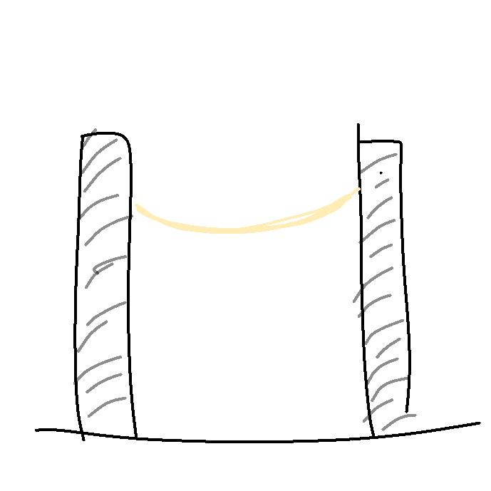 とても拙い絵で伝わるかどうか不安ではあるんですが、質問させてください。 絵のような、石で作られた柱が2本立ち、それを結ぶようにしめ縄が施されているものが、神社の入口にあることがあります(鳥居かのように)。 しめ縄には、紙垂が付いていたりもします。 この建造物の名称を教えてください。