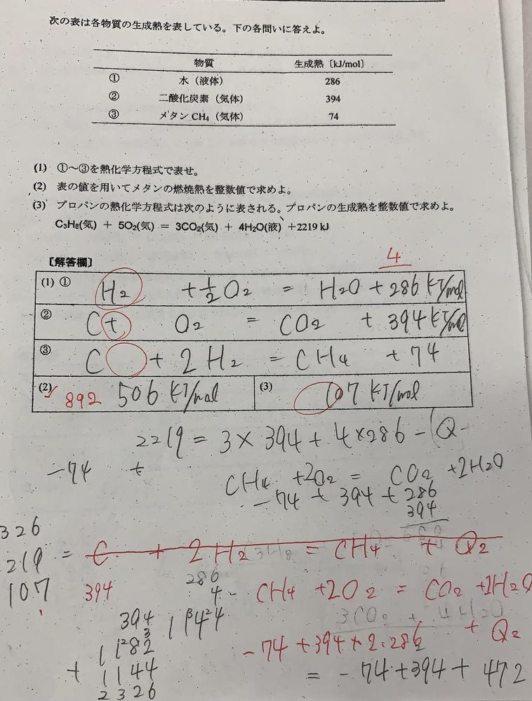熱化学方程式 (3)をエネルギー図を使わず代入方式で解きたいのですが、式をたてる手順が全然わからないです。 教えてください。