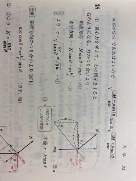 斜面の内側に玉がある円運動の問題で 鉛直 水平の2つから式を作ってやるのと 斜面方向に1つの式を作ってやる方法があるらしく なぜ斜面の方は1つでいいんですか? 根本的に何が違うんですか?