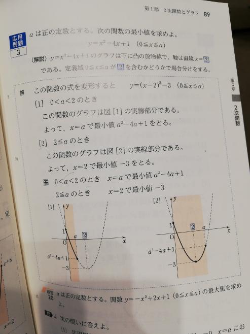 なんでこの問題でa=0のときの場合分けしないんですか??