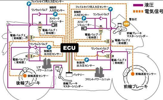 ヤリスからレクサスまで共通ECUにすれば超コストダウンになるのでは。 ・・・・・・・・・・・・・・・・ motogpとかF1て全メーカー共通ECUでコストダウンしていますが。 よく分からないのですが。 トヨタもスバルもダイハツもマツダもすべて共通のECUにすれば超コストダウンしていいのでは。 と質問したら。 無理。 という回答がありそうですが。 ですがmotogpとかF1の超ハイテックエンジンが共通ECUにできるのなら。 motogpやF1のエンジンと比べたらトヨタやマツダのエンジンて超ロ―テックエンジンなのでは。 それはそれとして。 ロッキーもカローラもアテンザもレガシィもみんな共通のECUにすれば超コストダウンになると思うのですが。 なぜ市販の普通車は共通ECUにしないのですか。