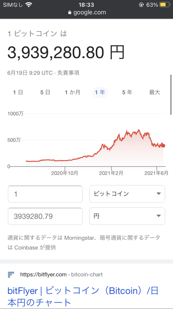 ビットコインの価格が下落してきていますよね。このまま7月くらいにはグラボが買えるようになると思いますか? それともまた上がったりしますか?