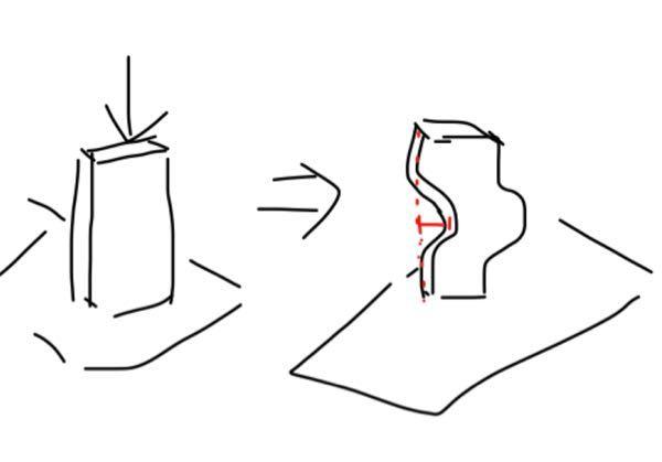構造力学について 板状の鋼材があったとして、鋼材に対して写真のように圧縮力をかけると、下端部が固定されていると写真のようにたわみが発生すると思うのですが、ある荷重におけるたわみを求める方法ってありますか?