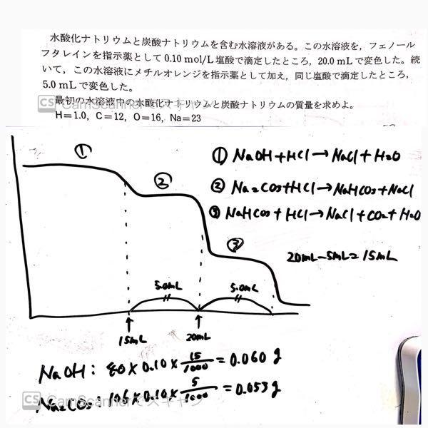 化学 二段滴定について(水酸化ナトリウム、炭酸ナトリウム) 炭酸ナトリウムの質量の求め方について 炭酸ナトリウムの中和に使った塩酸は②式中の塩酸だけということですか? ③で使った塩酸は計算時に含めなくても良いのですか?