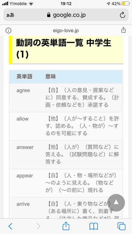 英語の動詞の単語帳を作ろうと思っているのですが、かっこの中まで書いた方がいいですか?