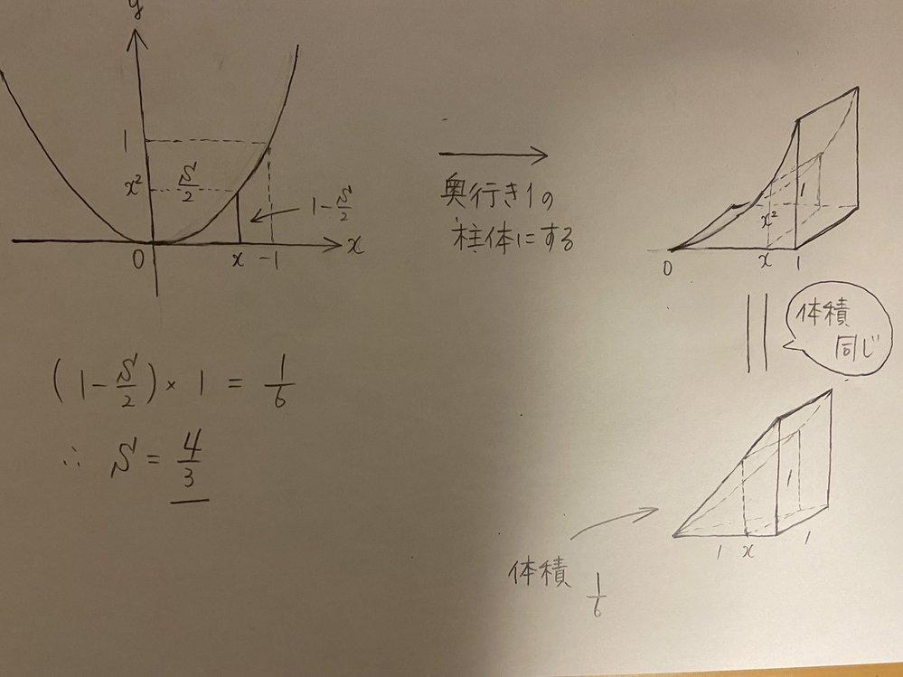 放物線と直線で囲まれた部分の面積の求め方を教えてください。