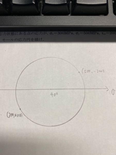 この写真の円のとき半径はなんですか?