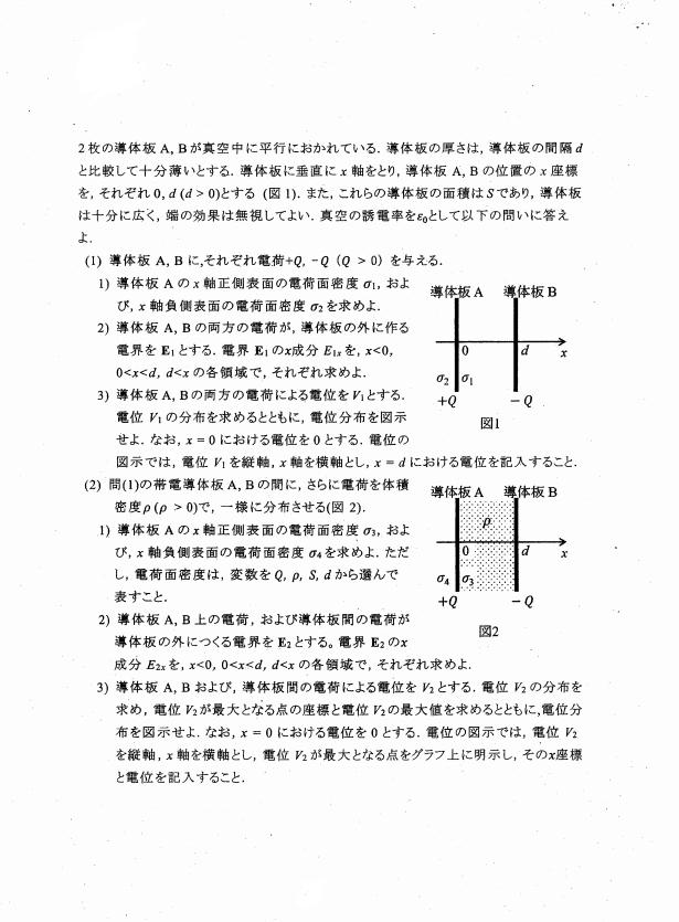 電磁気学のコンデンサの問題です。導体板A,Bにそれぞれ+Q,-Qを与え、(2)からはA,B間に体積密度ρの電荷を一様に分布させています。 問題は画像からお願いします。 (1)の1),2),3)は解けましたが(2)の1)が分かりません。 そこが分かればあとの問題はわかると思いますが、可能であれば(2)の2),3)も解いていただけると嬉しいです。 また、(1)の解いたものをざっくりとですが記載しますので、おかしな点があれば指摘してもらうと助かります。 (1) 1)はガウスの法則よりコンデンサの内側にしか電界は存在しないので、電荷は内側のみ存在。 よってσ1=Q/s , σ2=0 2)電界はコンデンサの外側は打ち消されるので、x>0 , d<x ではE=0 また0<x<d では E=Q/Sεo 3)x=0で電位を0を考慮し、電位を求めるとV=(-Q/Sεo)・x (0<x<d) d<x 以降は(-Q/Sεo)・d 一定のグラフになりました。 よろしくお願いいたします。
