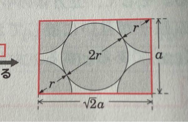 金属結晶の単位格子の一辺を求める問題なのですが、なぜ√2aとaになるのですか? 三平方の定理を使うと1:2:√3から√2aではなく√3aとはならないのですか?