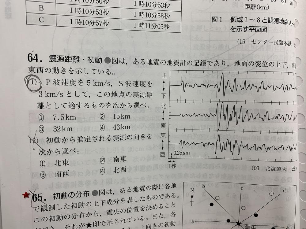 このグラフは初期微動継続時間が4.3なんですが、どう見れば4.3秒になるんですか?