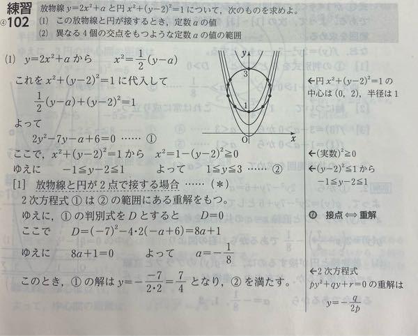 右側の欄に接点⇔重解とありますが、 2点で交わっているのになぜ重解を求めれば良いのですか?
