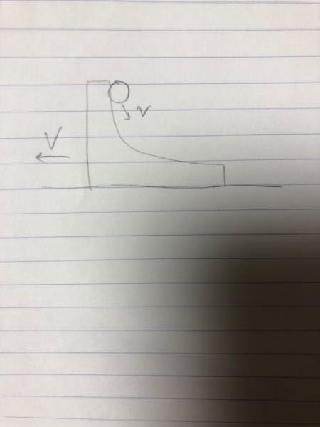 高校物理 力学について 下の図で小球を台に静かに置く(摩擦なし) とき力学的エネルギーが立てられると思うのですが、 なぜ小球のみでエネルギー保存の式が立てられないのでしょうか。 小球にはたらく外力である垂直抗力は運動方向に対して垂直なので仕事は0で立てられるのではないのでしょうか。 教えていただきたいです。よろしくお願いします。