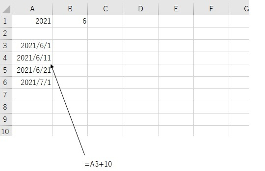 エクセルの質問をお願いします。 A3:A6には、A1B1の値を参照した日付が入力されています。A3=DATE(A1,B1, 1)で、A4から下をA6までオートフィルしてあります。A1とB1には数字がそのまま入力されています。 A3:A6に対して、「B1月ではないセルを赤文字にする」としたいとき、どのような条件付き書式を入力すればよろしいでしょうか? 図の場合、A3:A5は6月なので黒字のままですが、A6が7月なので赤文字になります。