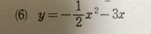 軸と頂点を教えてください。
