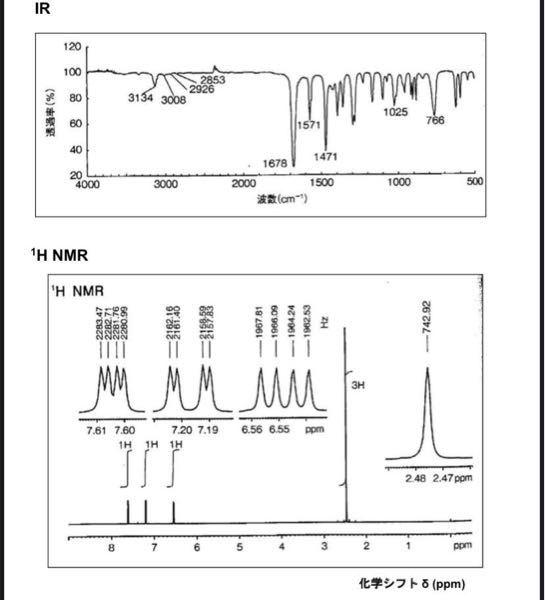 このIRスペクトルとnmrスペクトルから推定されるc6h6o2の化合物がわかりません ただこれらのスペクトルだけで最終構造を確定させることは難しいらしいです。 私は不飽和度4で芳香族を疑ったのですがいまいちスペク トルと合わない気がして2-acetylfuranだと思っています。 もしわかる方教えていただきたいです。