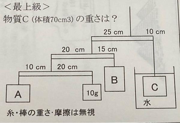 物質Cの重さは何グラムですか?