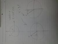 y=cos120 このときのyはどうやって求めればよいのですか? 考え方がわかりません